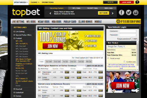Topbet Review of Sportsbook