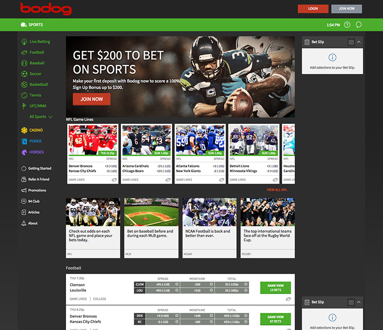 Bodog sports betting book on binary options trading 24h