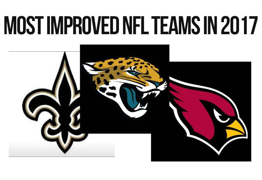 Most Improved NFL Teams in 2017