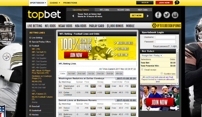 Topbet sports betting ltd fixture ascot champions day betting